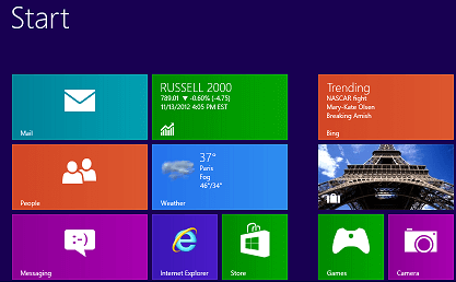 Start menu of Windows 8