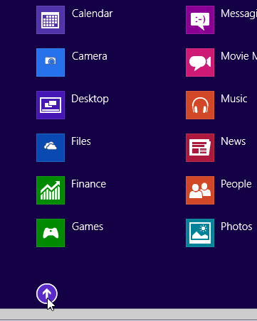 Windows 8.1 New Feature on Start Menu